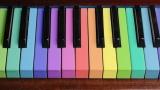 Playback MP3 Somewhere Over the Rainbow / What a Wonderful World - Karaoke MP3 strumentale resa  famosa  da Cliff Richard